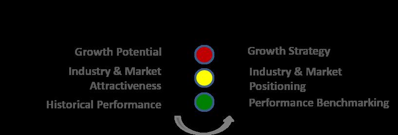 ExitGrade fundamentals