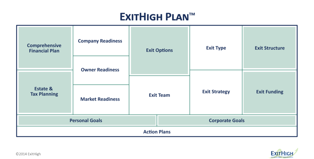 ExitHigh_Plan-2